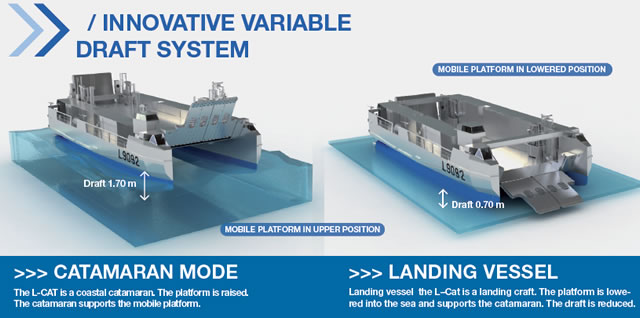 L-CAT® is a fast landing craft dockable adapted to modern LPD/LHD. With its patented lift platform, it is the only vessel able to accomplish amphibious operation with high payload in rough seas or shallow water, Chosen by the French Navy in 2009, L-CAT® is a new generation of expeditionary transport system for military purposes, humanitarian operations, and civilian logistics support.
