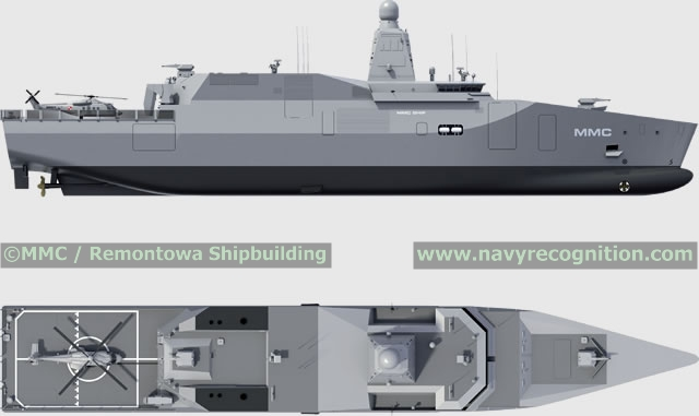 Mmc Amp Remontowa Shipbuilding Unveiled A Stealth Logistic