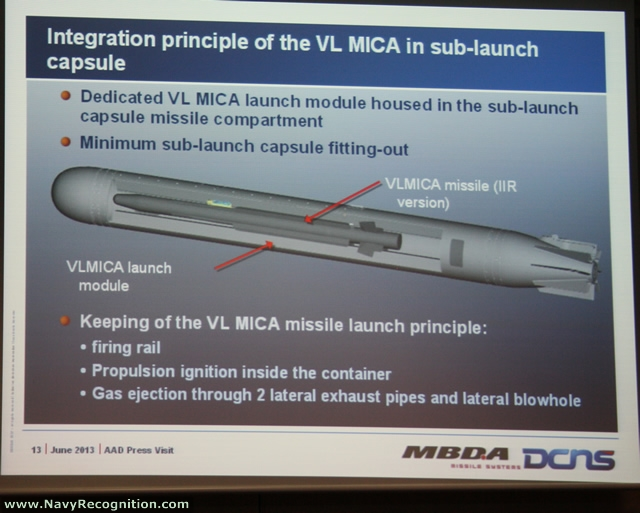 A3SM: A True Game Changer for Submarines Self Defence against