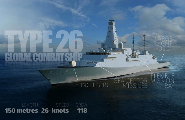 According to the latest estimates, the total Type 26 Global Combat Ship program will cost roughly GBP11 billion. It is expected that the cost for the lighter frigate will be significantly lower. The MoD and the industry, making a long-term plan, will suppress overallcosts by streamlining the supply-chain, the personnel training and support requirements. Furthermore, it is expected that there will be a large percentage of commonality between the Type 26 and the light frigate. That would be mostly visible in the systems of the two platforms.