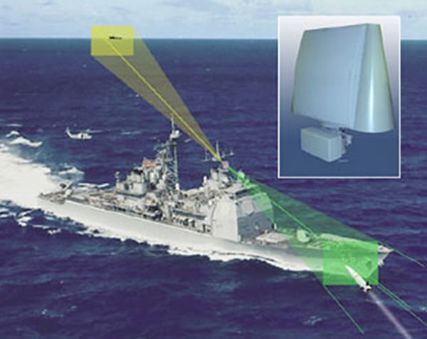 The U.S. Navy concluded a successful light-off test of its upgraded Periscope Detection and Discrimination (PDD) capability for the AN/SPQ-9B Anti-Ship Missile Defense Radar onboard USS Lake Champlain (CG 57) March 12. The upgraded PDD capability represents a noteworthy improvement in submarine detection in support of the Navy's overall anti-surface warfare efforts.