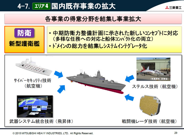 "In its latest ""Defense and space domain briefing"" Japan's Mitsubishi Heavy Industries (MHI) unveiled a new surface combatant concept. Not much information is available but this new concept may be MHI's vision for the Japan Maritime Self-Defense Force (JMSDF) next generation 3000 tons class Frigate known as ""30FF"" or FFX."