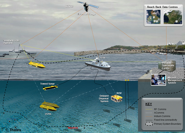 On behalf of the French Defence Procurement Agency (DGA) in France and UK MOD's Defence Equipment & Support organisation, OCCAr has awarded the Maritime Mine Counter Measures (MMCM) contract to Thales, in collaboration with BAE Systems and their partners in France (ECA) and in the UK (ASV, Wood & Douglas, SAAB). Initiated in 2012 under a cooperation agreement between France and the United Kingdom, the MMCM programme develops a prototype autonomous system for detection and neutralisation of sea mines and underwater improvised explosive devices (UWIEDs).