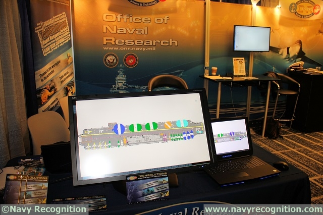 Deployable Ship ntegration Multitouch System DSIMS