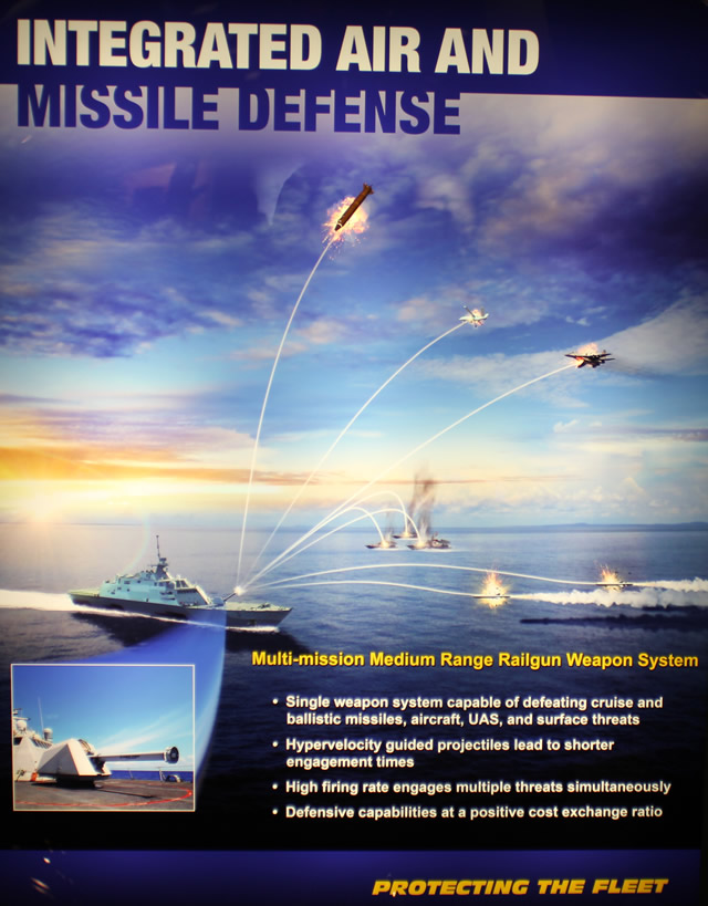 "At the Surface Navy Association's (SNA) National Symposium currently held near Washington DC, General Atomics Electromagnetics unveils for the first time its ""Multi-mission Medium Range Railgun Weapon System"". Brochures and a poster at SNA 2016 showed the weapon system fitted on board a Freedom variant Littoral Combat Ship (LCS)."