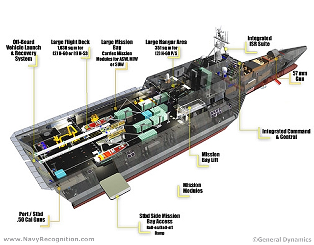 "The Independence class of littoral combat ships (LCS) is General Dynamics and Austal's design proposal to the US Navy's requirement for the LCS class ships. The LCS concept emphasizes speed and modularity thanks to its flexible mission module spaces. According to US Navy, the LCS is ""envisioned to be a networked, agile, stealthy surface combatant capable of defeating anti-access and asymmetric threats in the littorals."""