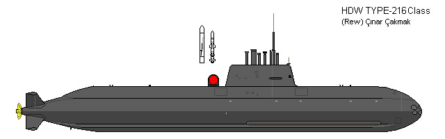 Type 216 / U-216 Conventional AIP Submarine (SSK)
