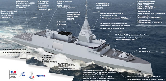 Navy steers away from LCS frigate | Page 2 | SpaceBattles Forums