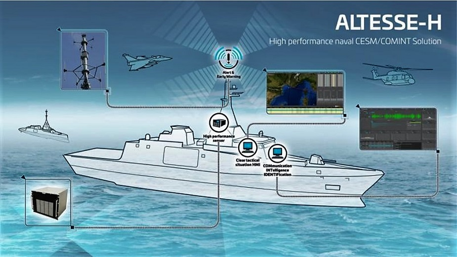 Euronaval 2018 Thales to Unveil ALTESSE H CESMCOMINT Solution for FTI
