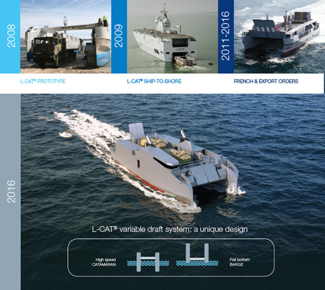 L-CAT Shore-to-Shore Landing Catamaran Fast Landing Craft