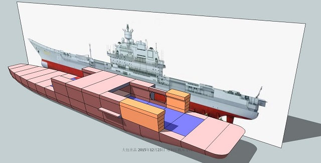 China 39 S Defense Ministry Confirmed The Construction Of An Aircraft Carrier Type 001a For Plan