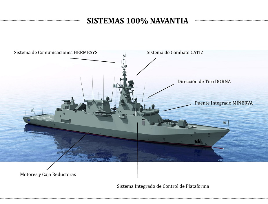 KSA Signed the Contract for 5 Avante 2200 Corvettes with Navantia