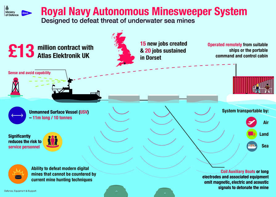First Unmanned Minesweeping System Handed Over to Royal Navy 2