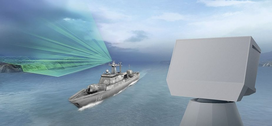 HENSOLDT to procure naval radars for German corvettes