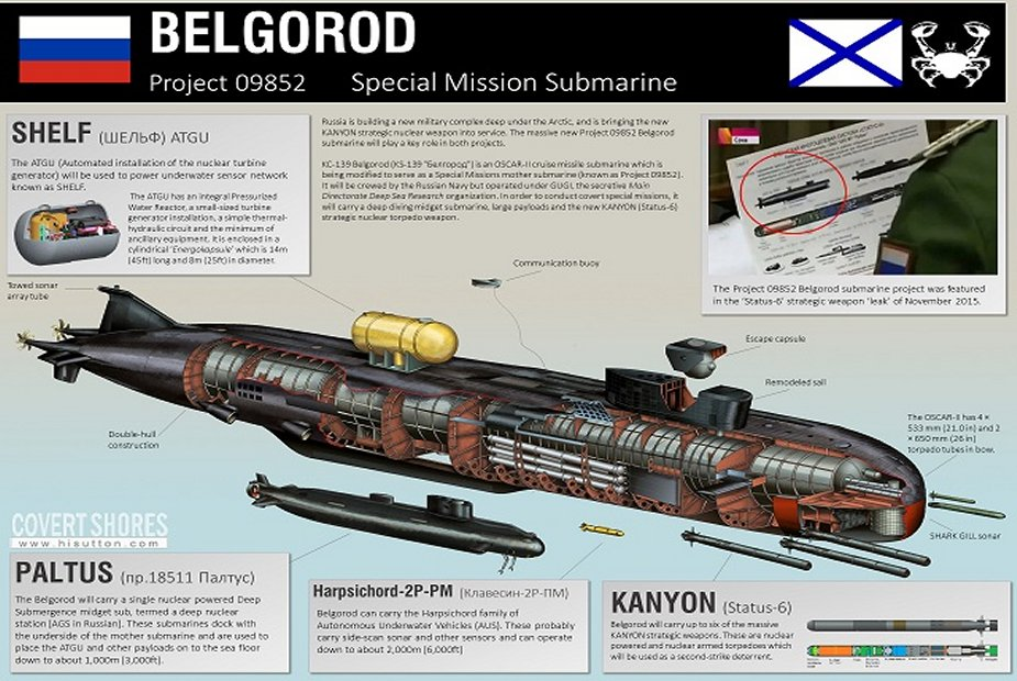 Russia launched a Project 09852 Belgorod submarine