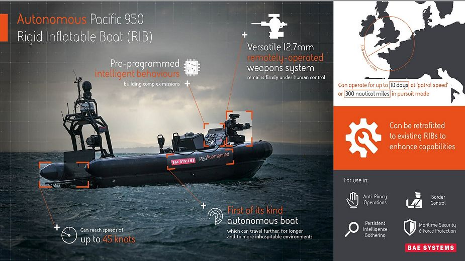 BAE Systems Successful trials with autonomous Pacific 950 Rigid Inflatable Boat RIB demonstrator 925 002