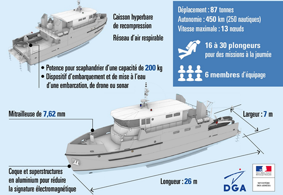 The French Armed Forces Ministry orders eight diving support flagships 925 001
