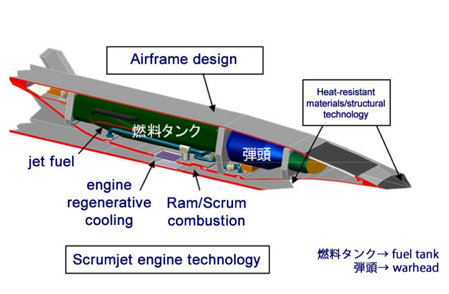 Japans Vice Defense Minister leaks image of new hypersonic anti ship missile 925 002