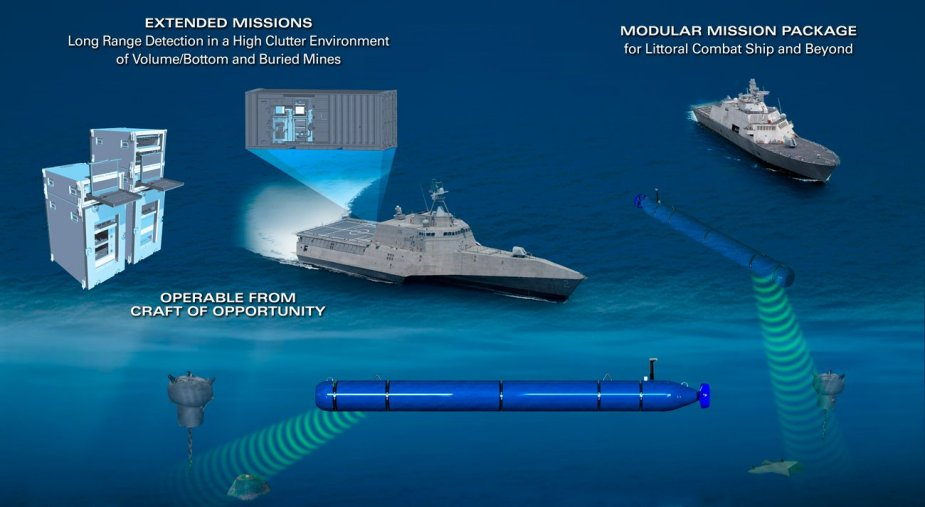 The U.S. Navy is investing in Mine Countermeasure unmanned vehicle Knifefish program 925 001 2