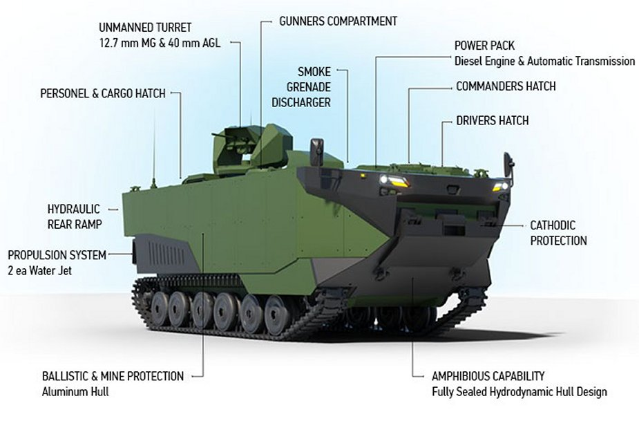 Turkish Navy to procure ZAHA Armored amphibious assault vehicle in 2022 925 002