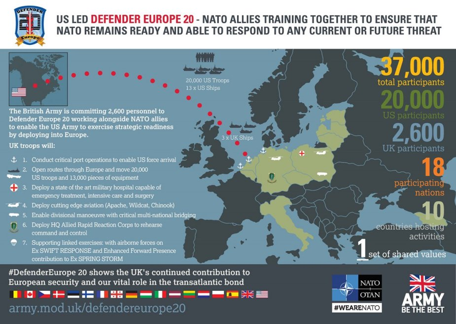 British troops to participate in Defender Europe 20 Exercise 925 002