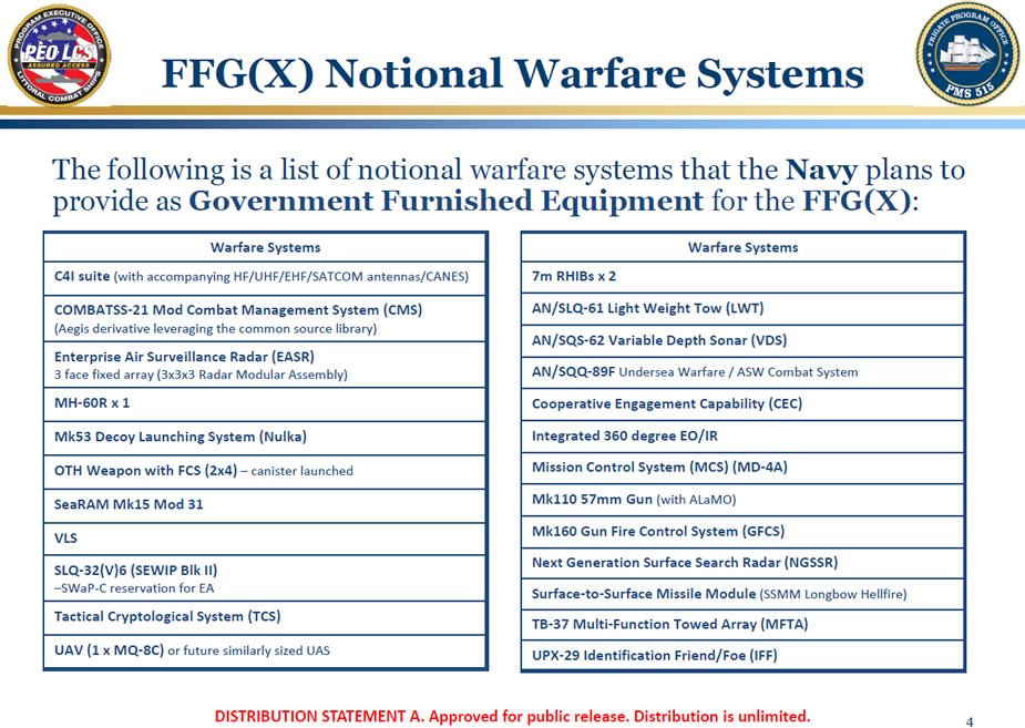 FFG X frigate notional warfare systems SNA 2018