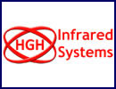 HGH Infrared Systems has capitalized over 30 years of success in infrared technologies for security, industrial and civil applications. With the mission to offer the best cutting-edge products and services to clients, HGH has consolidated its core businesses on: